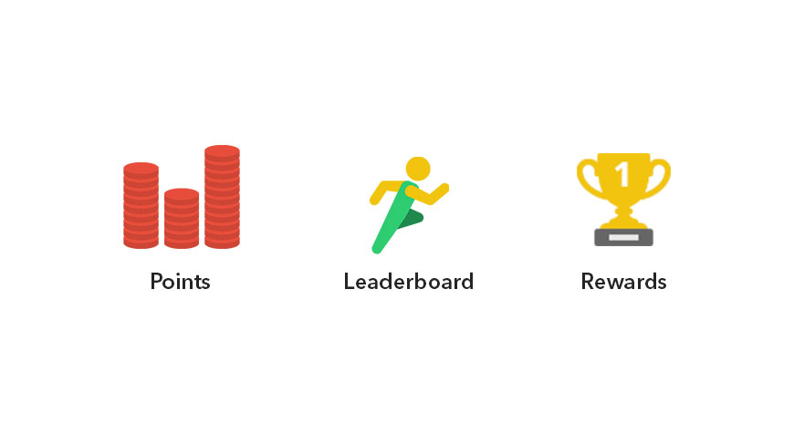 Gamification - Points, Leaderboard, Rewards